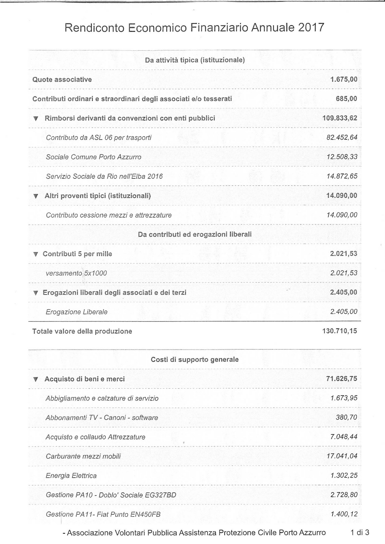 Il REFA Rendiconto Economico Finanziario 2017 della Pubblica Assistenza Porto Azzurro - 1° Pagina