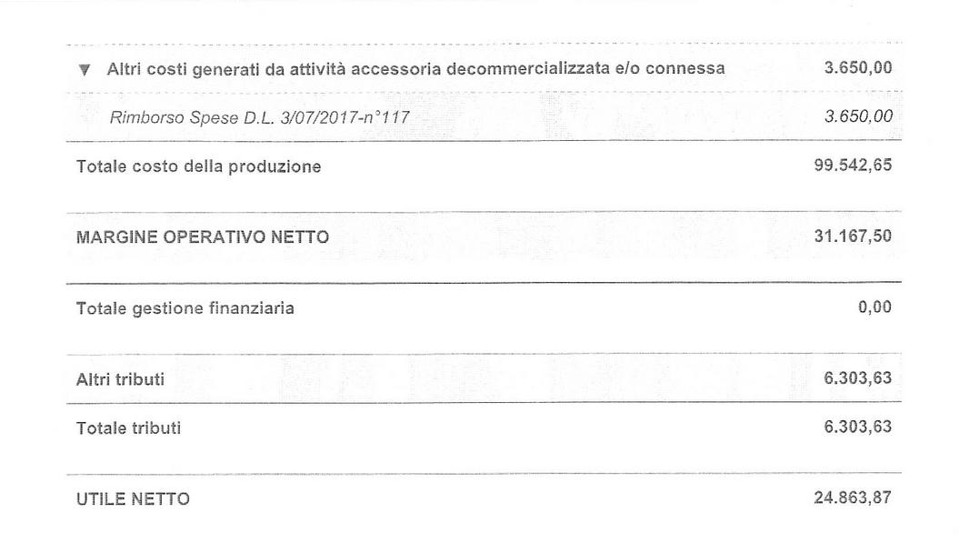 REFA Pubblica Assistenza Porto Azzurro